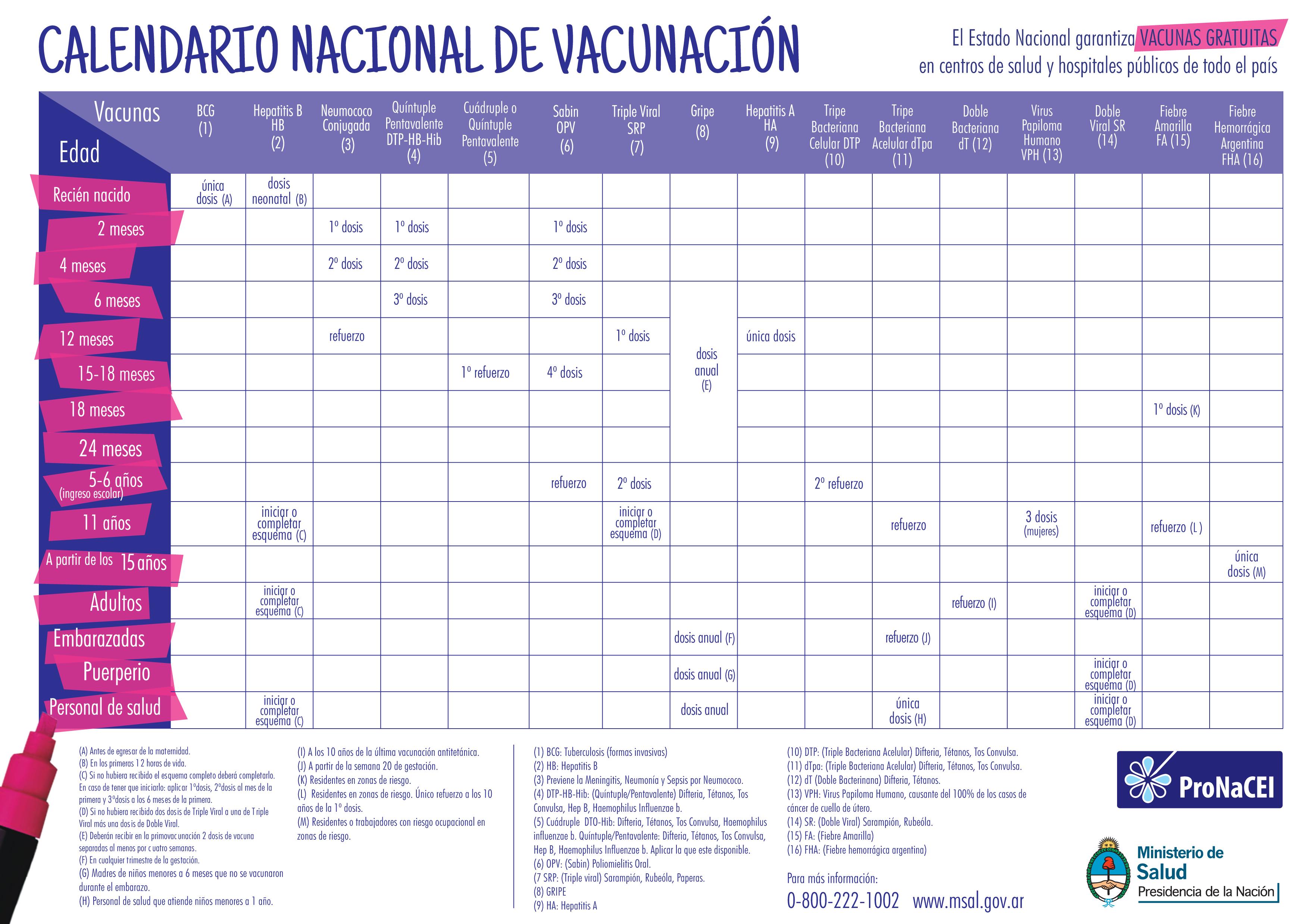 Versión JPG - Calendario de Vacunación 2014